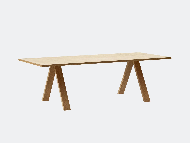 Cross Table image