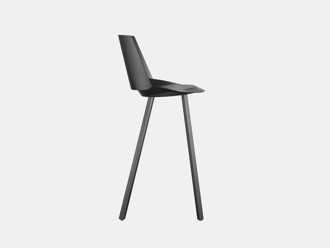 E15 jean stool woth backrest 2