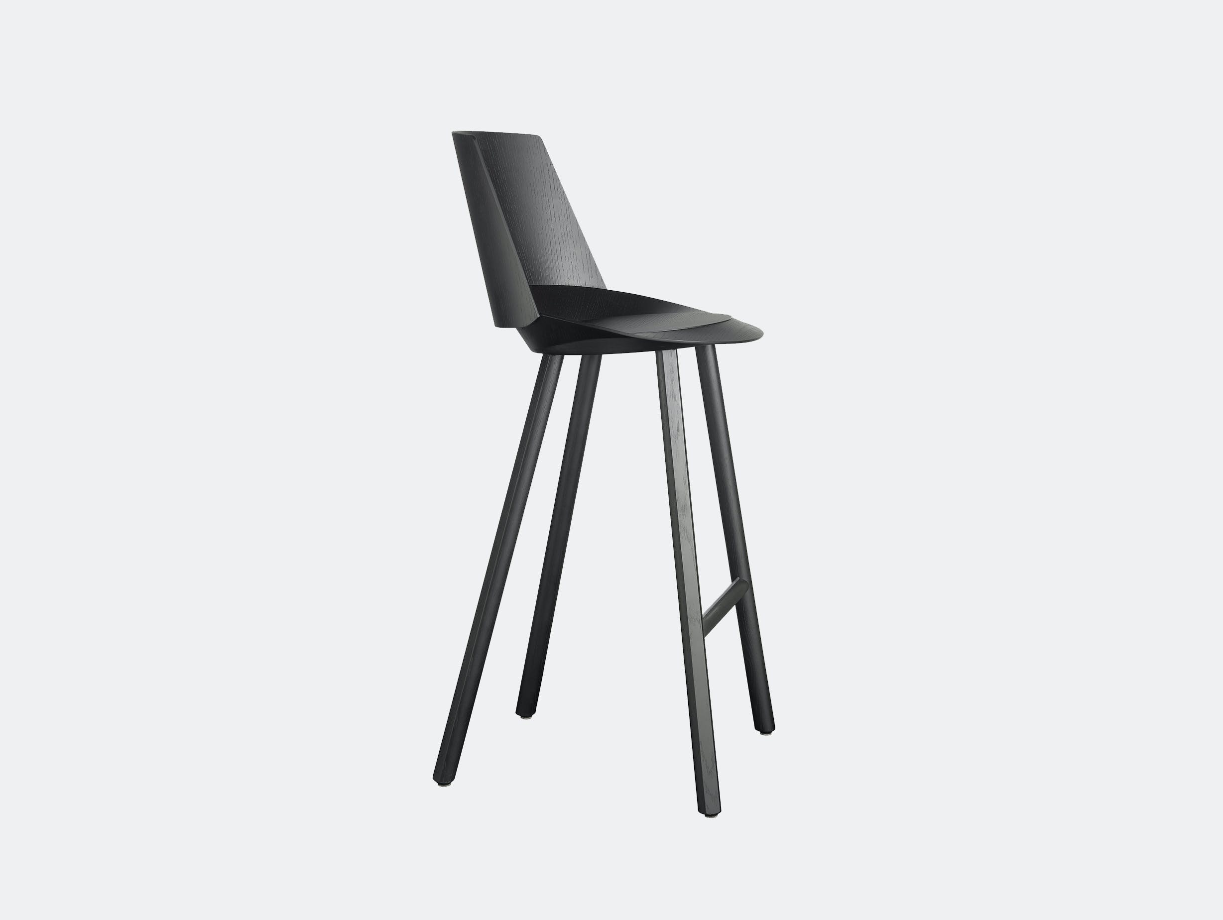E15 jean stool woth backrest 3