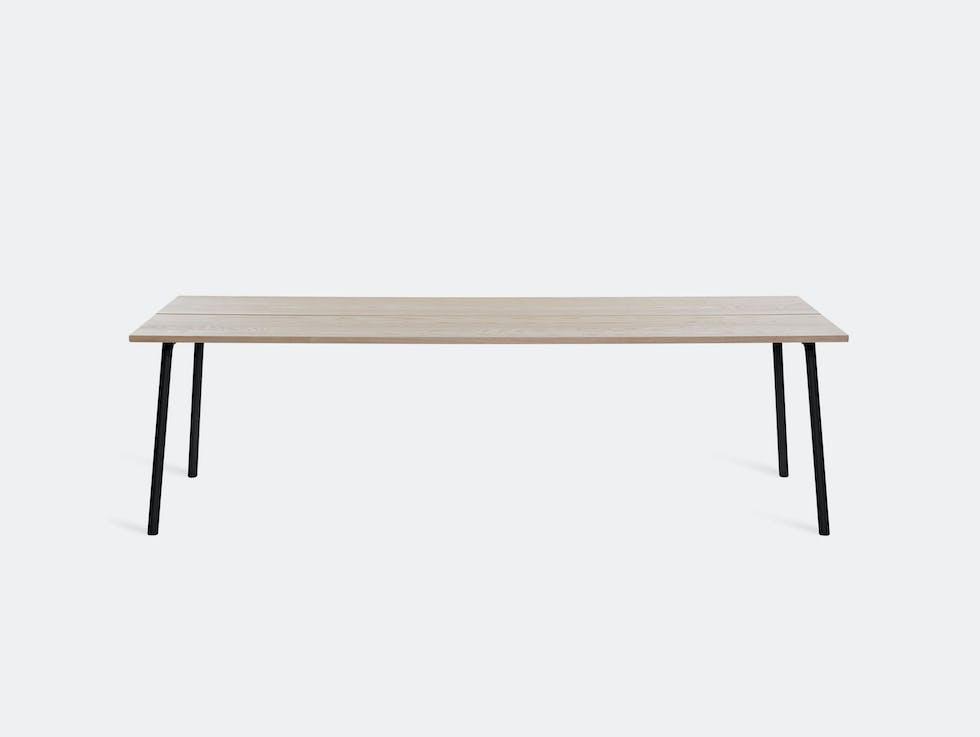 Run Table image