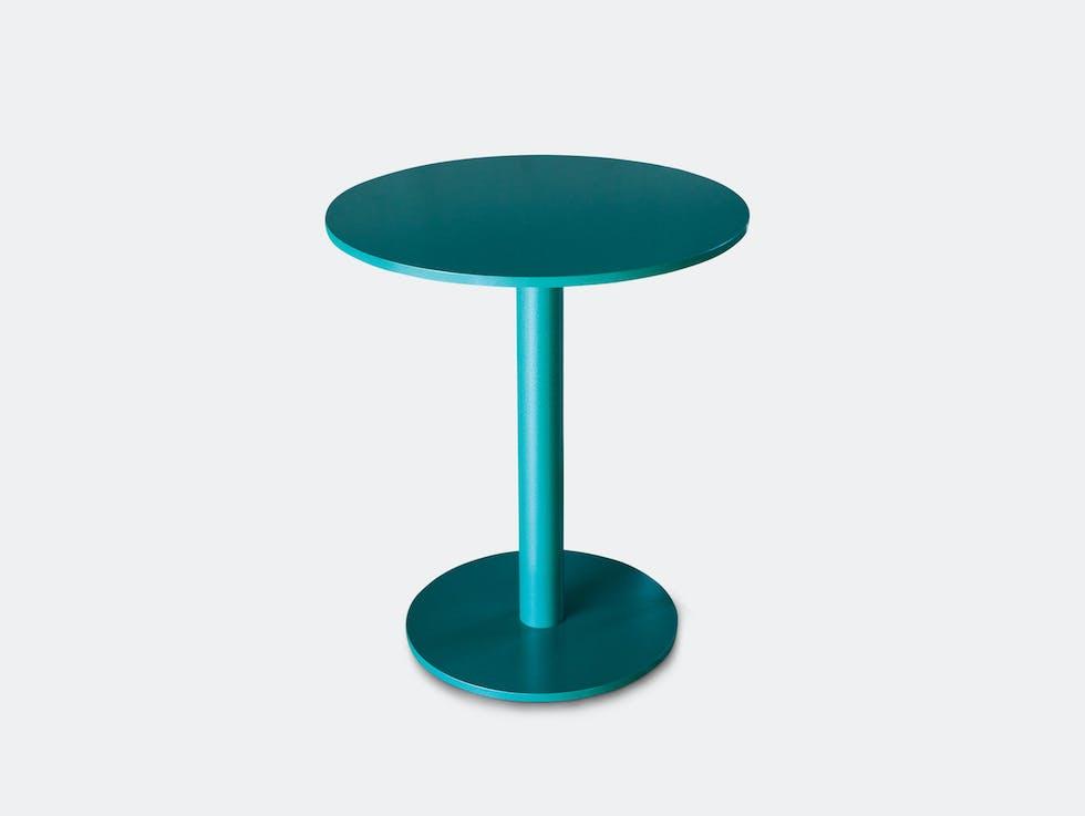 Alu Round Table image